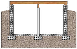 full basement spread foundation